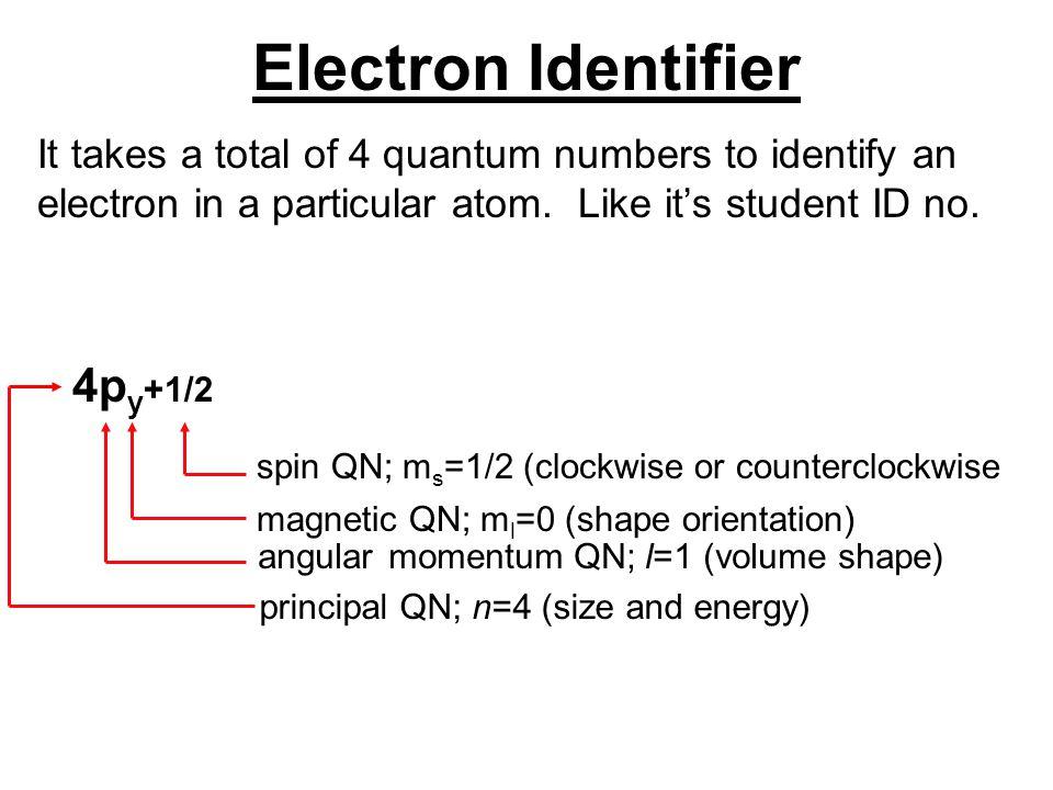 Electron Identifier 4py+1/2