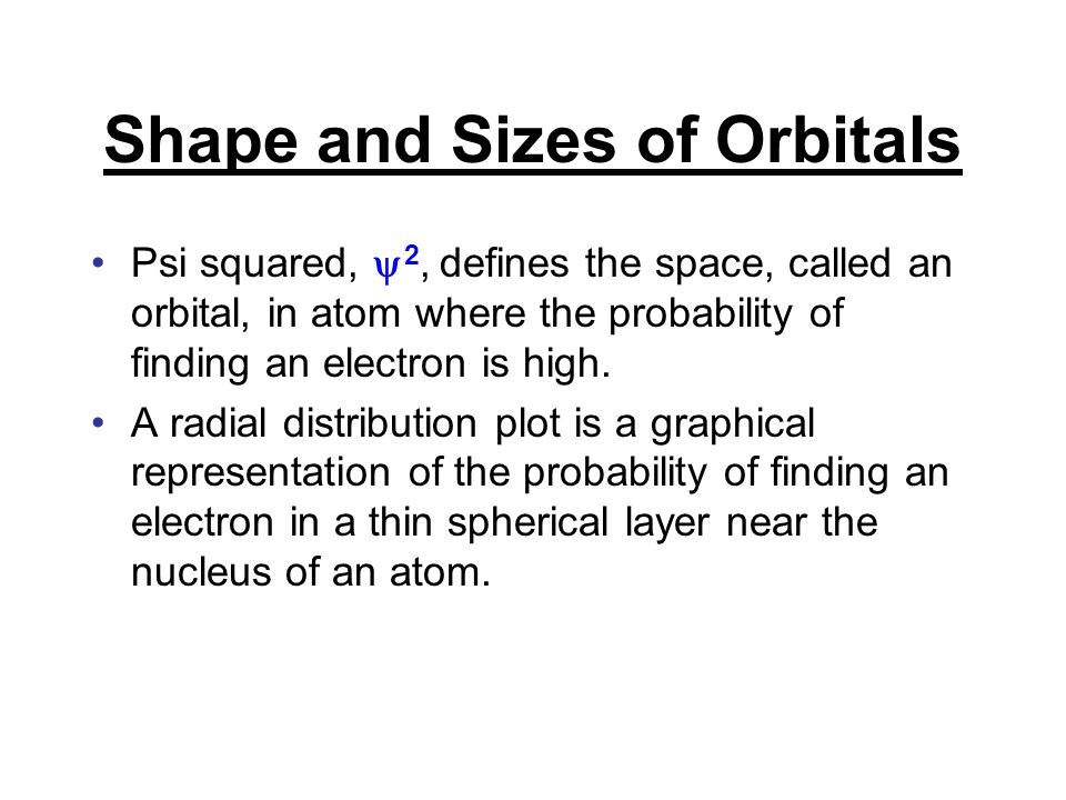 Shape and Sizes of Orbitals
