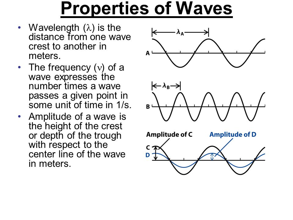 Properties of Waves Wavelength () is the distance from one wave crest to another in meters.