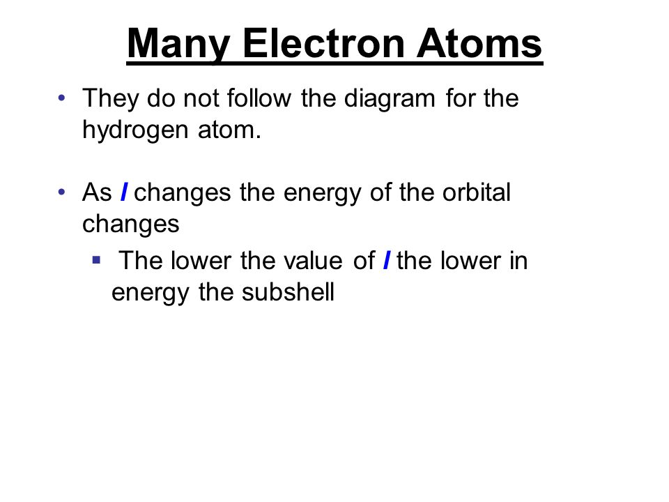 Many Electron Atoms They do not follow the diagram for the hydrogen atom. As l changes the energy of the orbital changes.