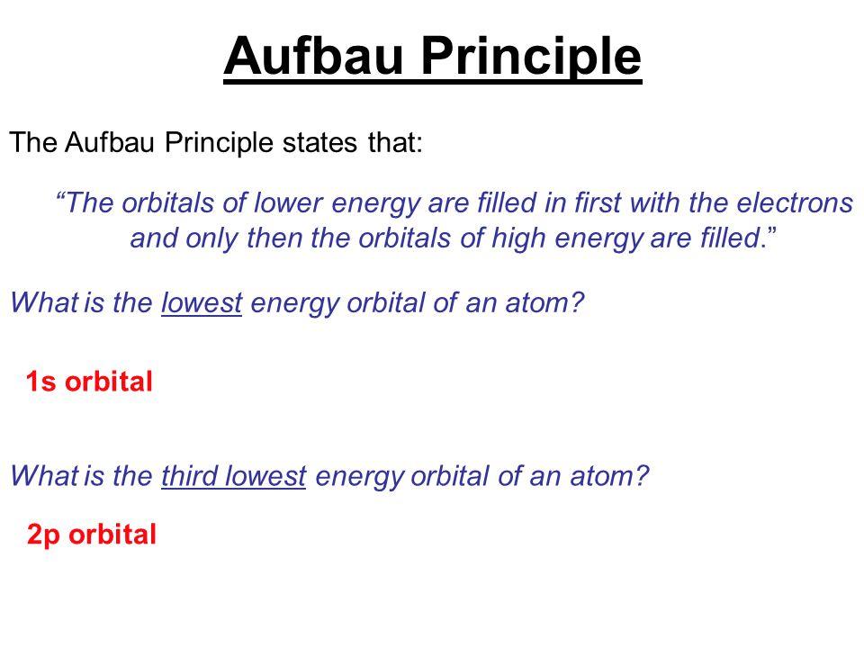 Aufbau Principle The Aufbau Principle states that: