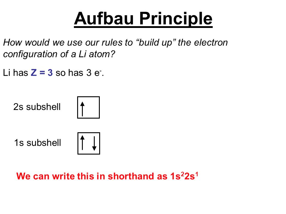 Aufbau Principle How would we use our rules to build up the electron configuration of a Li atom Li has Z = 3 so has 3 e-.