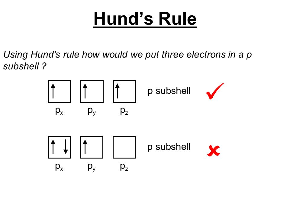 Hund's Rule Using Hund's rule how would we put three electrons in a p subshell px. pz. py. p subshell.