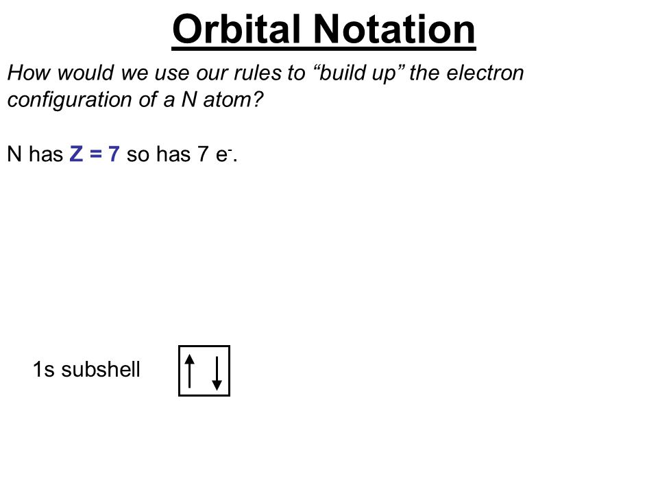 Orbital Notation How would we use our rules to build up the electron configuration of a N atom N has Z = 7 so has 7 e-.