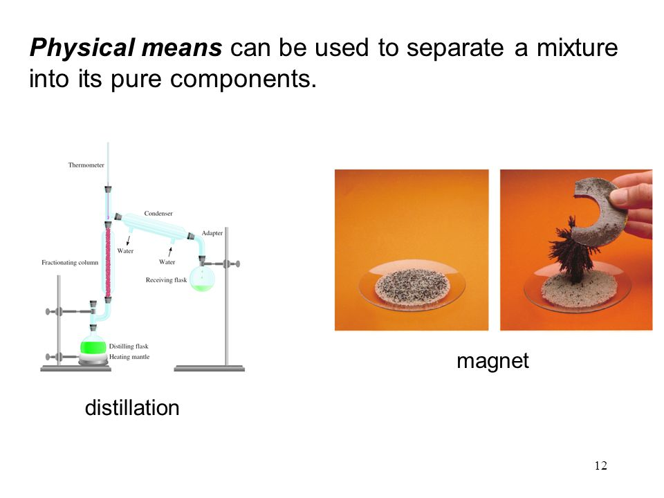 Physical means can be used to separate a mixture into its pure components.