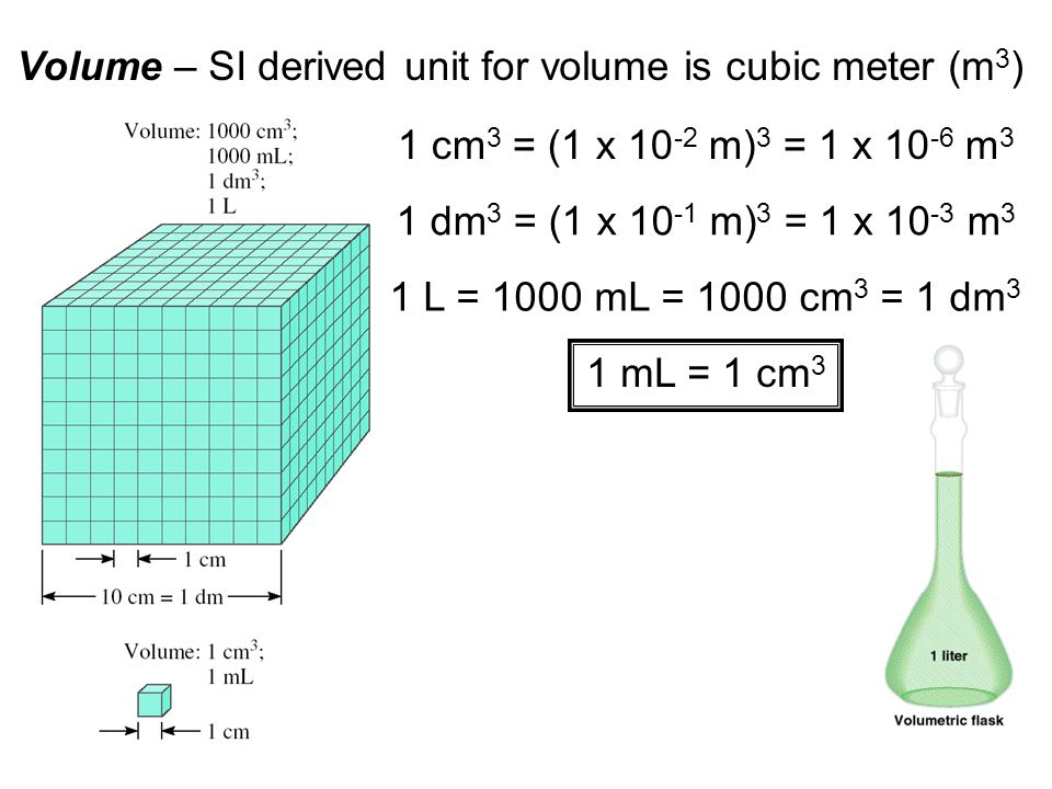 Volume – SI derived unit for volume is cubic meter (m3)