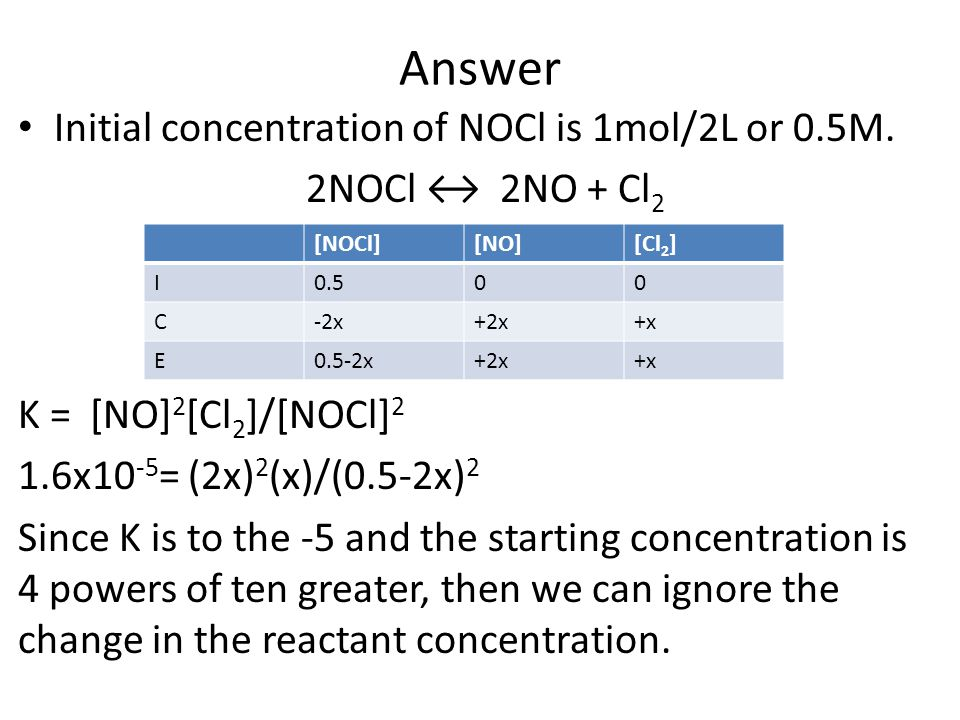 Answer Initial concentration of NOCl is 1mol/2L or 0.5M.