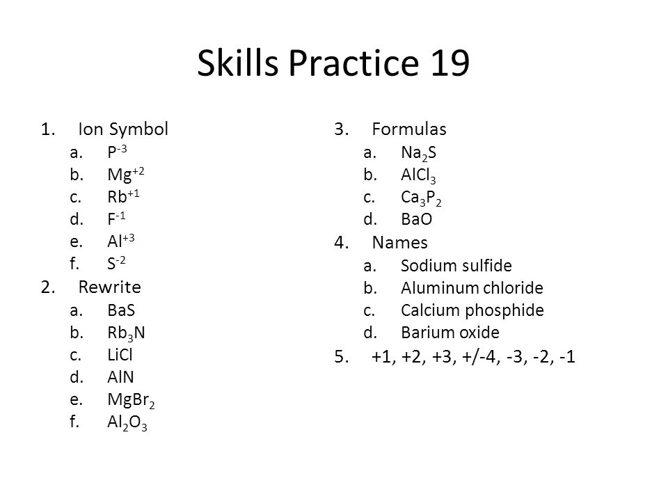 Skills Practice 19 Ion Symbol Formulas Names Rewrite
