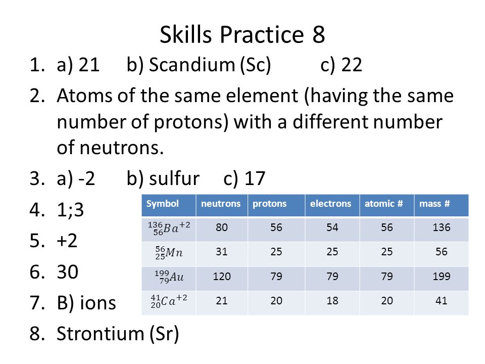 Skills Practice 8 a) 21 b) Scandium (Sc) c) 22