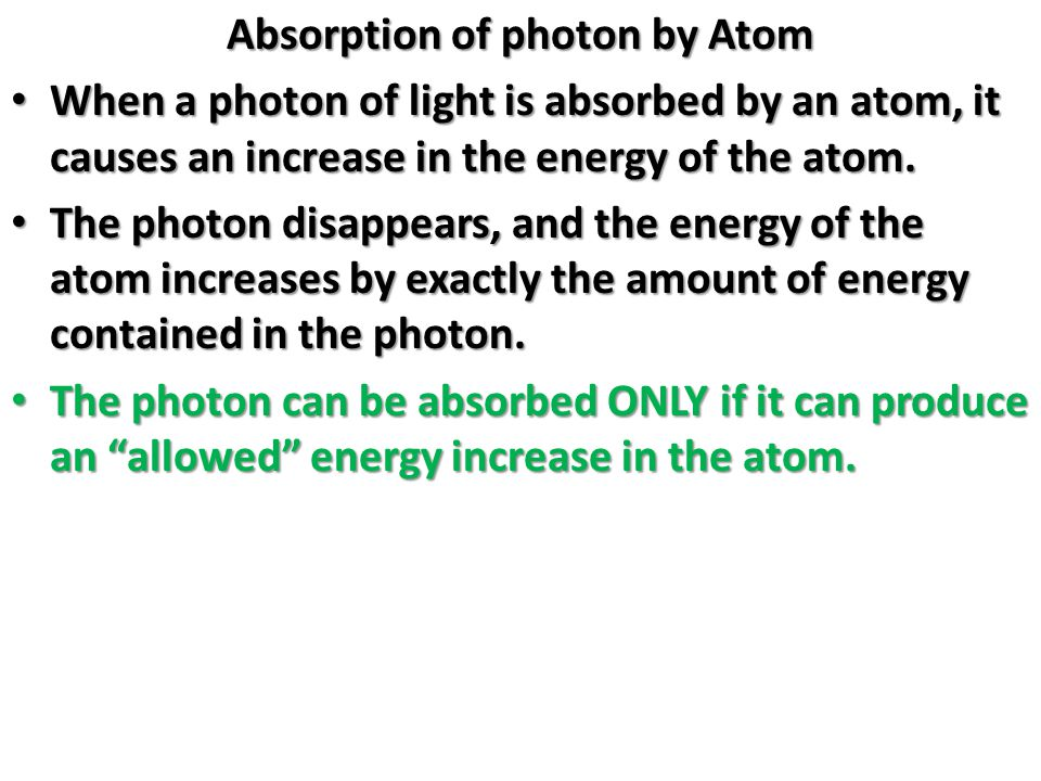 Absorption of photon by Atom