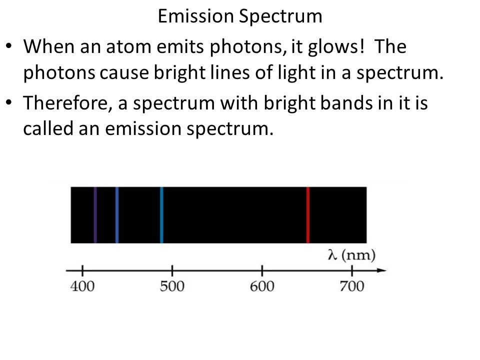 Emission Spectrum When an atom emits photons, it glows! The photons cause bright lines of light in a spectrum.