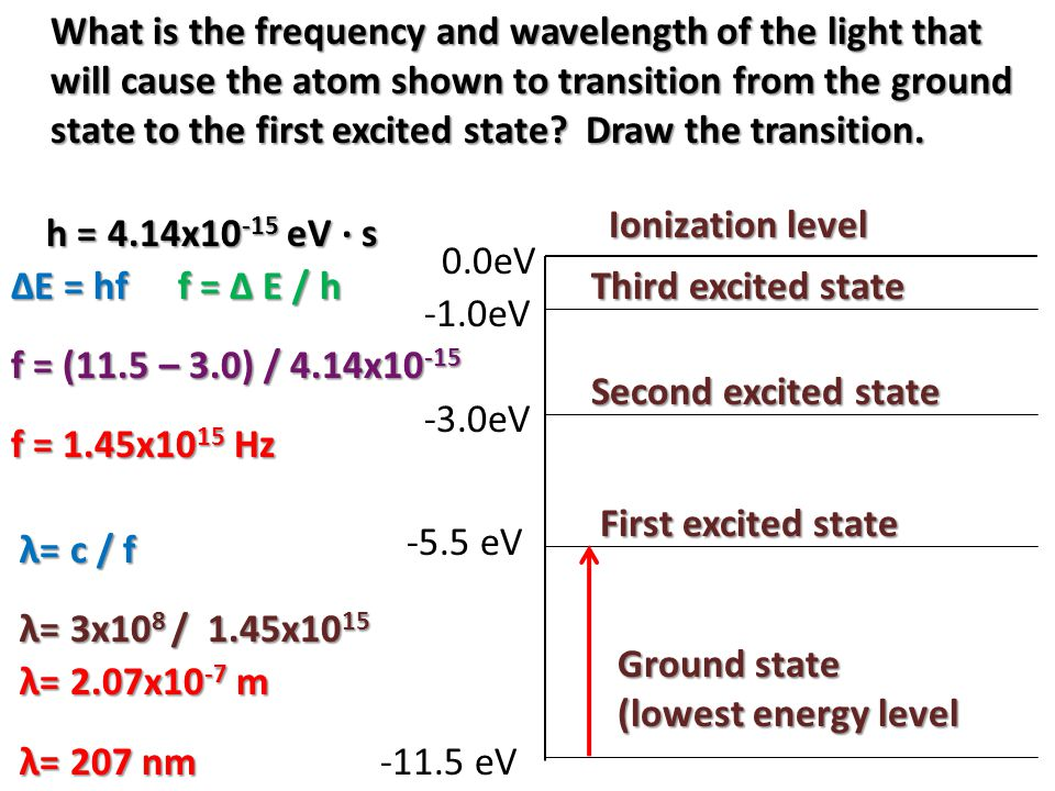 What is the frequency and wavelength of the light that will cause the atom shown to transition from the ground state to the first excited state Draw the transition.