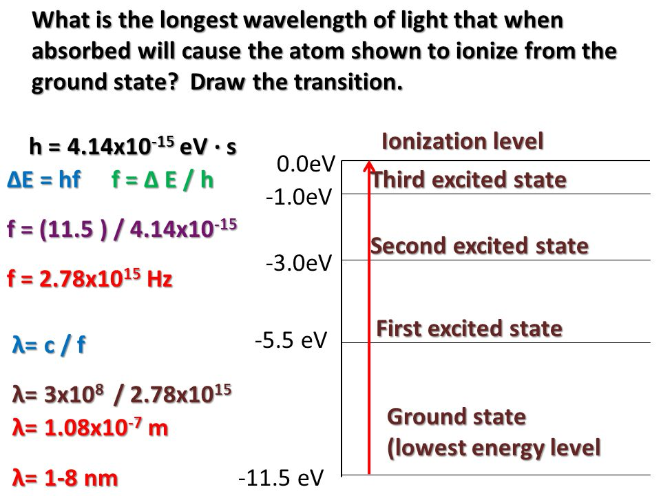 What is the longest wavelength of light that when absorbed will cause the atom shown to ionize from the ground state Draw the transition.