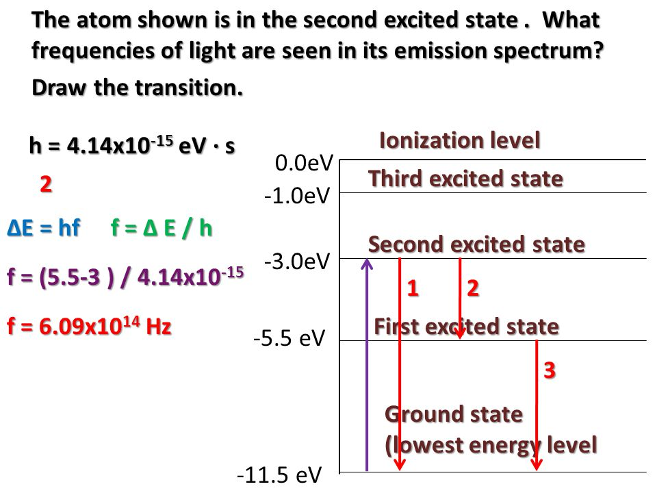 The atom shown is in the second excited state