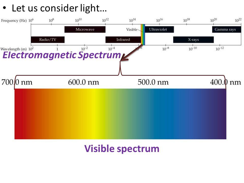 Let us consider light… Electromagnetic Spectrum Visible spectrum