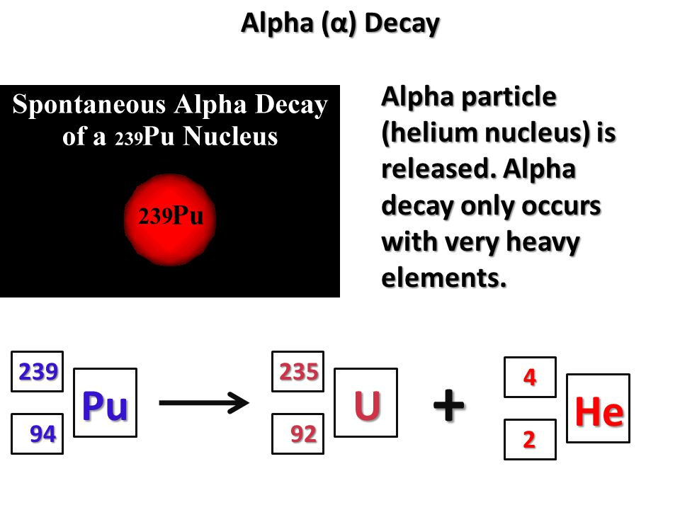 Alpha (α) Decay Alpha particle (helium nucleus) is released. Alpha decay only occurs with very heavy elements.