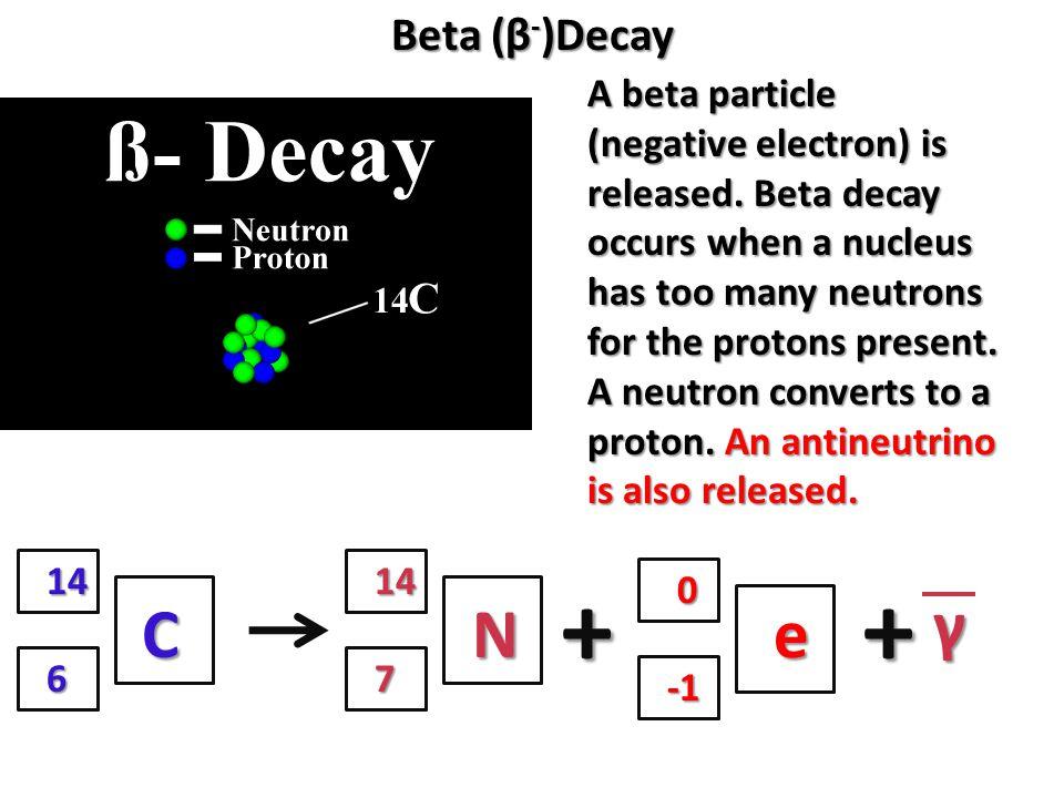 Beta (β-)Decay