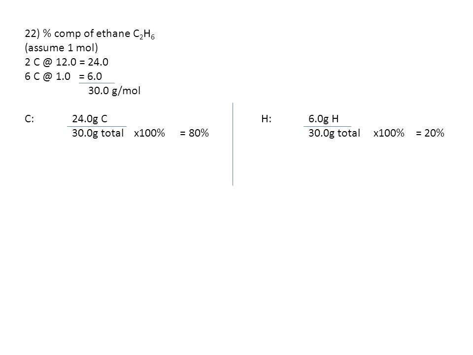 22) % comp of ethane C2H6 (assume 1 mol) 2 C @ 12.0 = 24.0. 6 C @ 1.0 = 6.0. 30.0 g/mol. C: 24.0g C H: 6.0g H.