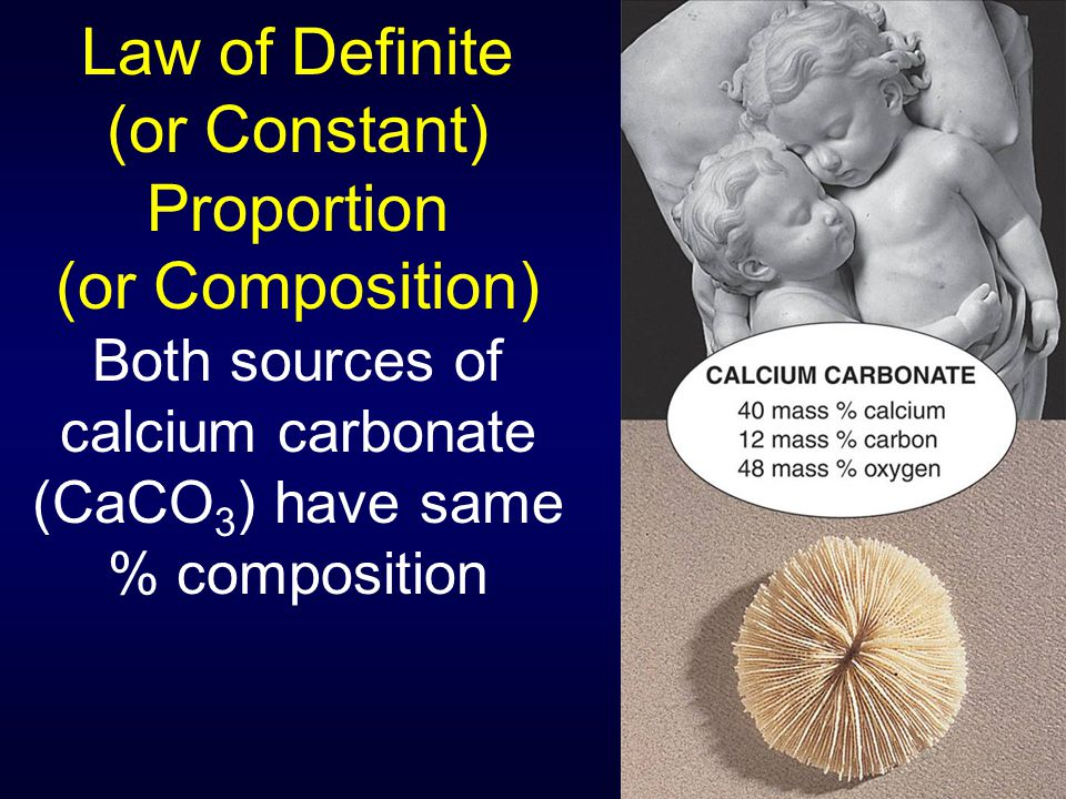 Law of Definite (or Constant) Proportion (or Composition)