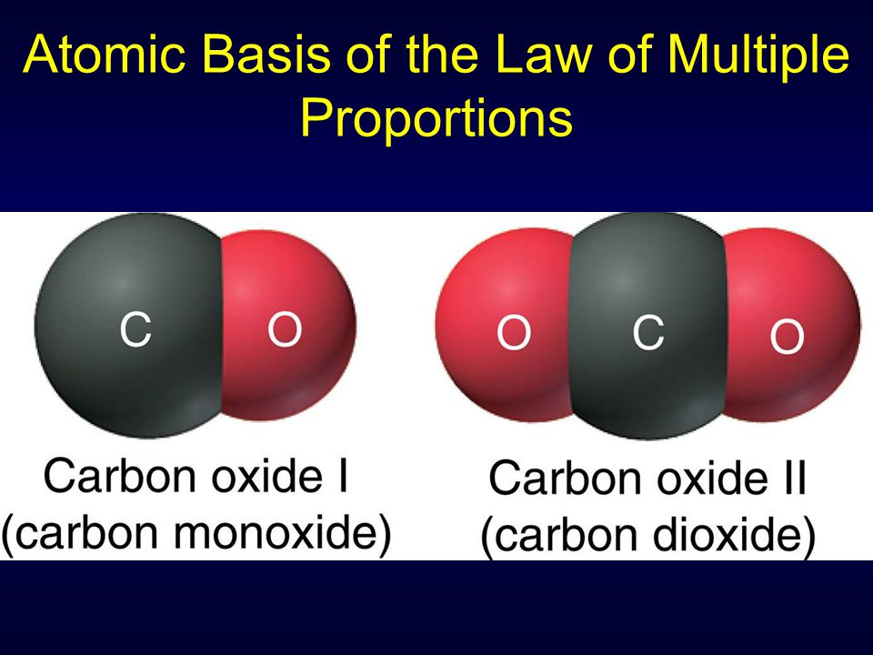 Atomic Basis of the Law of Multiple Proportions