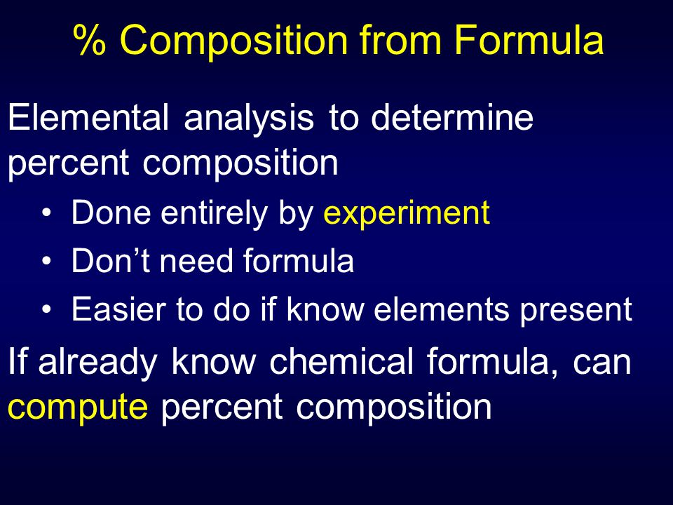 % Composition from Formula