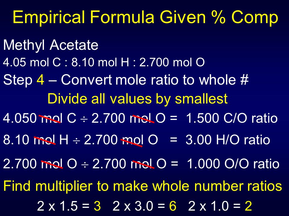 Empirical Formula Given % Comp