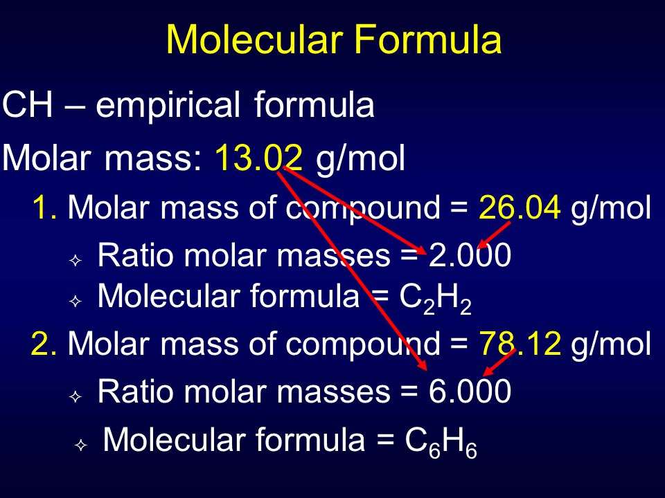 Molecular Formula CH – empirical formula Molar mass: 13.02 g/mol