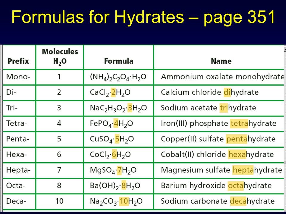 Formulas for Hydrates – page 351