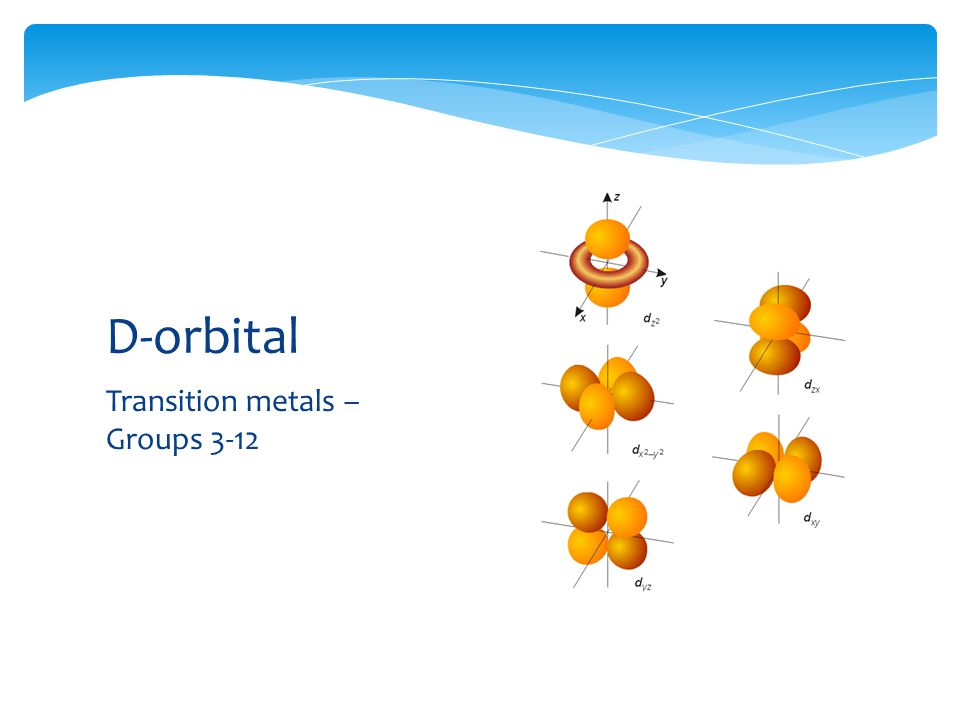 D-orbital Transition metals – Groups 3-12
