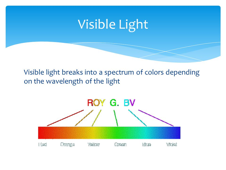 Visible Light Visible light breaks into a spectrum of colors depending on the wavelength of the light.