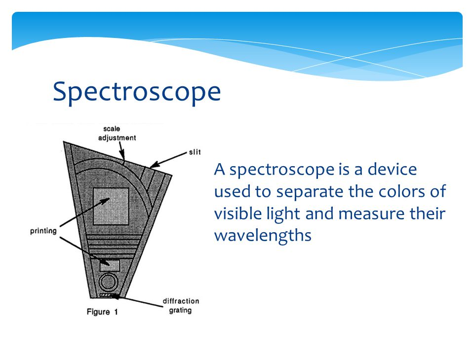 Spectroscope A spectroscope is a device used to separate the colors of visible light and measure their wavelengths.