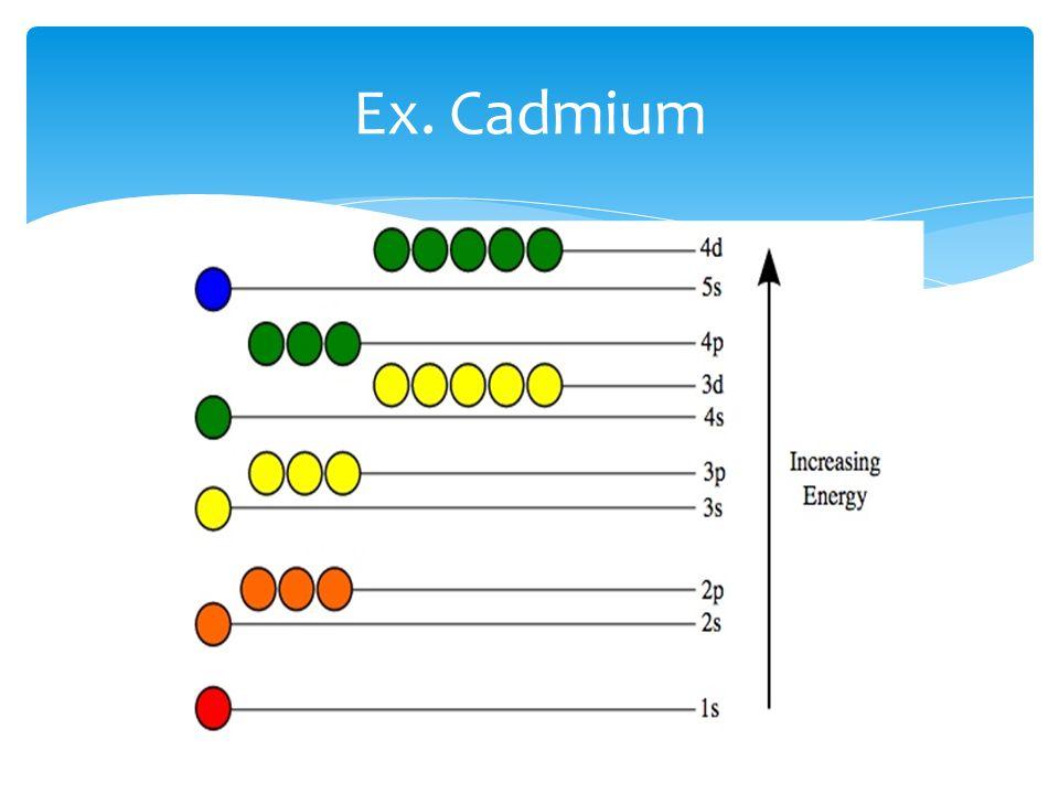 Ex. Cadmium