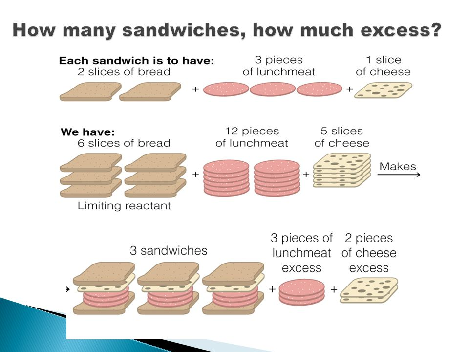 How many sandwiches, how much excess