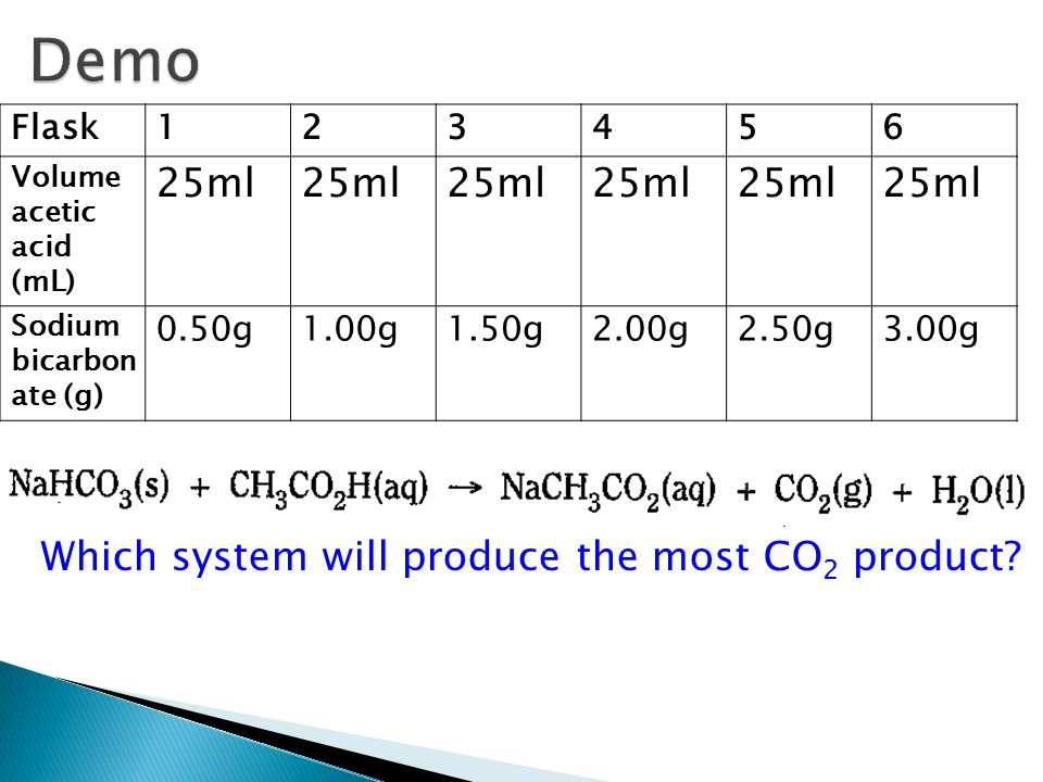 Demo 25ml Which system will produce the most CO2 product Flask 1 2 3