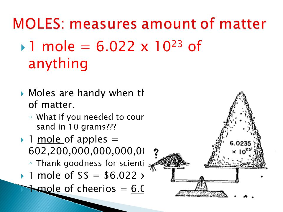 MOLES: measures amount of matter