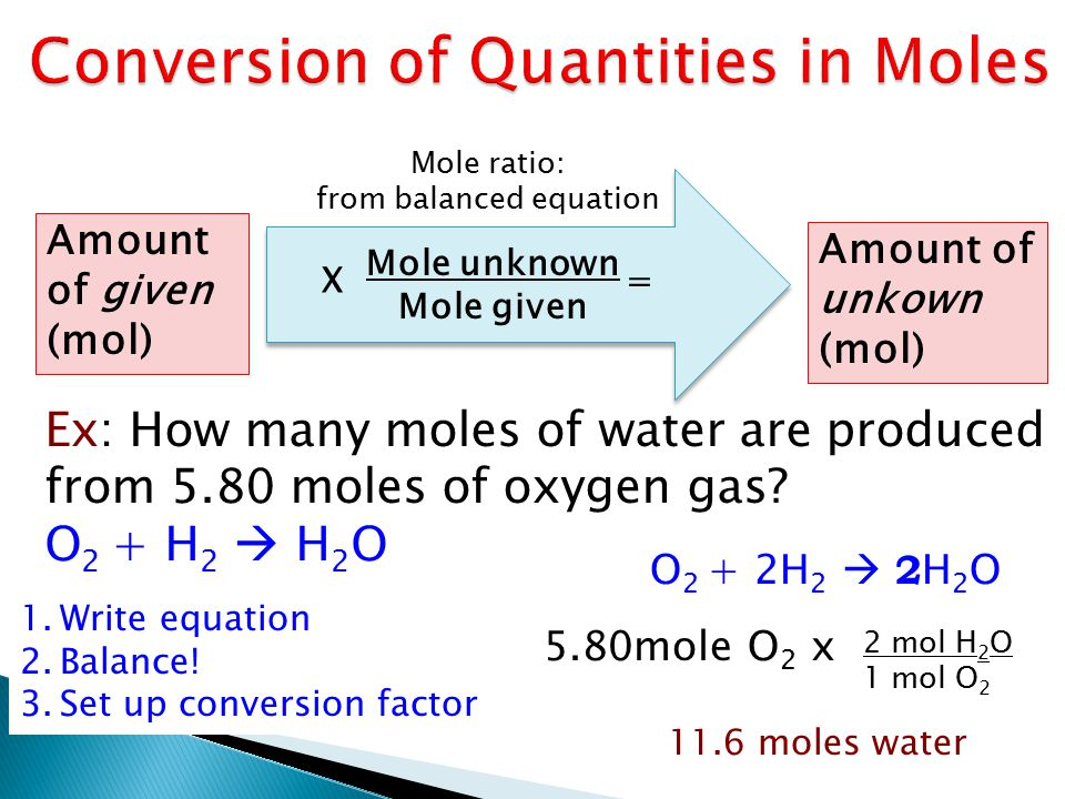 Conversion of Quantities in Moles