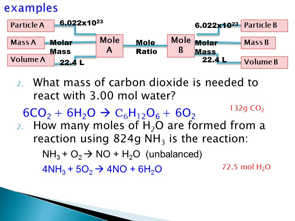 examples Particle A. Mass A. Volume A. Particle B. Mass B. Volume B. Mole A. Mole B. 6.022x1023.