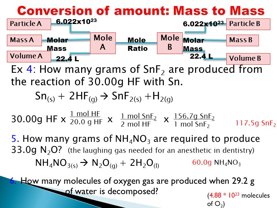 Conversion of amount: Mass to Mass