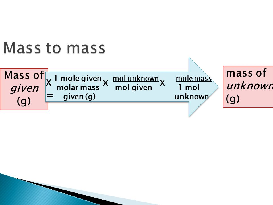 Mass to mass mass of unknown (g) Mass of given (g) X x X =