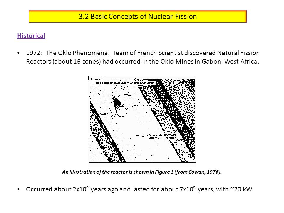 3.2 Basic Concepts of Nuclear Fission
