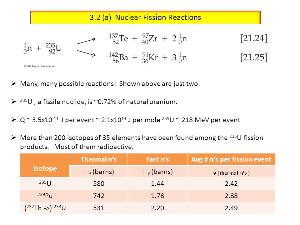 Avg # n's per fission event