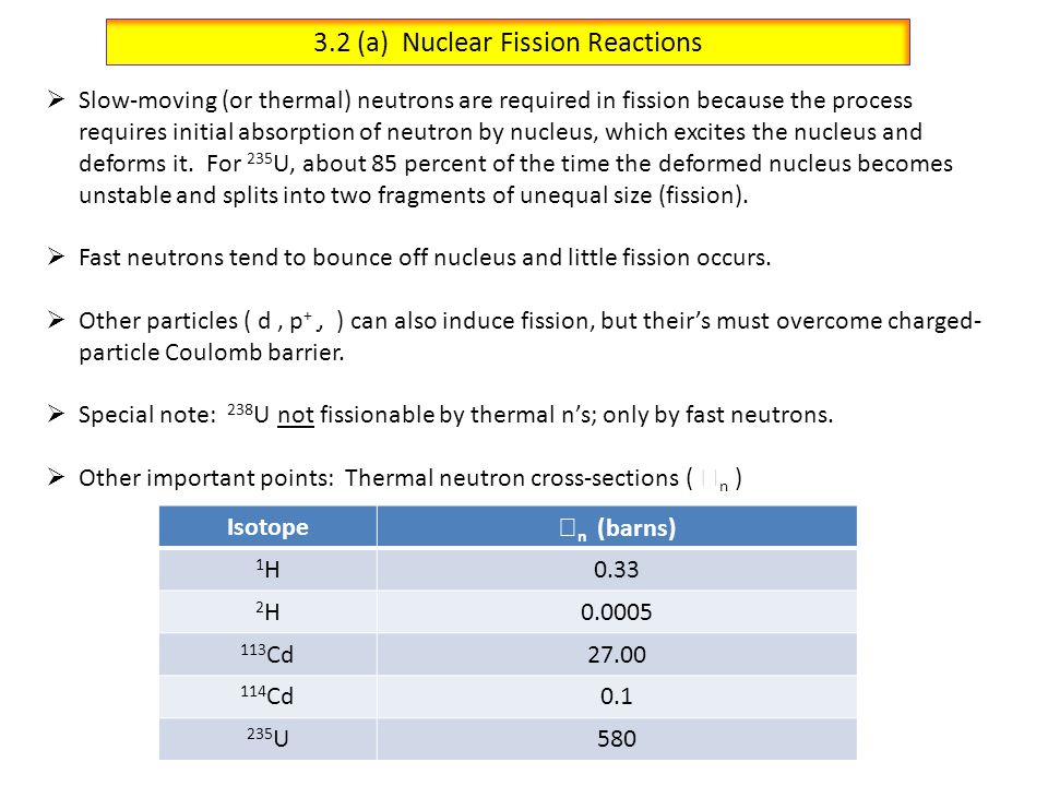 3.2 (a) Nuclear Fission Reactions