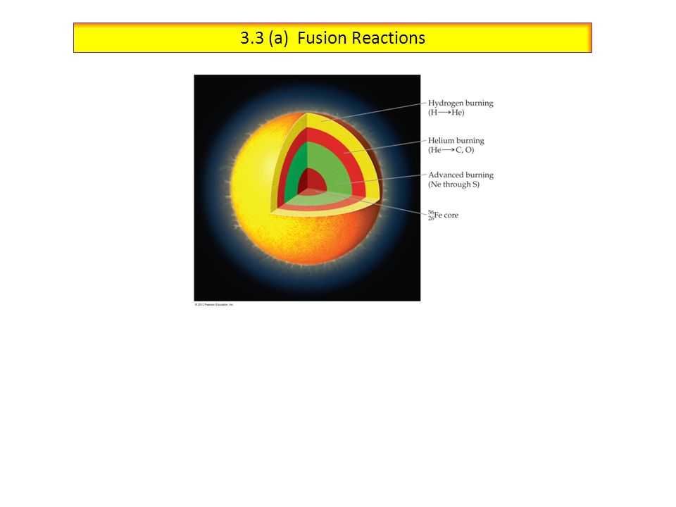 3.3 (a) Fusion Reactions