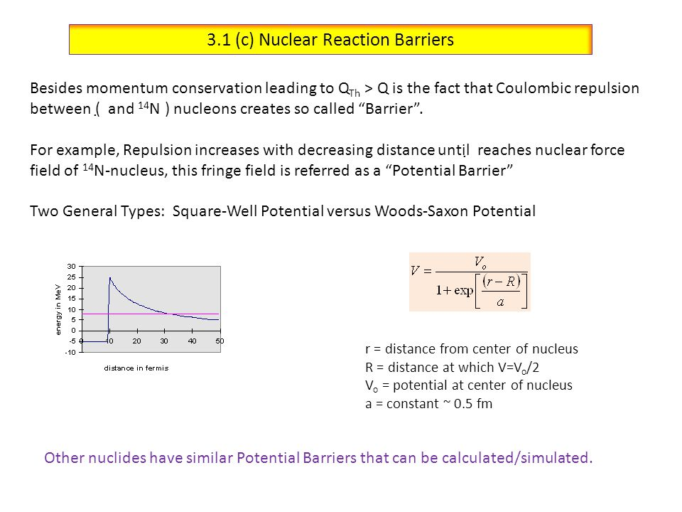 3.1 (c) Nuclear Reaction Barriers
