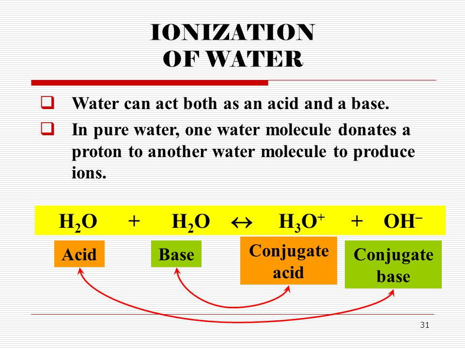 IONIZATION OF WATER H2O + H2O  H3O+ + OH–