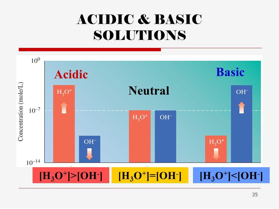 ACIDIC & BASIC SOLUTIONS