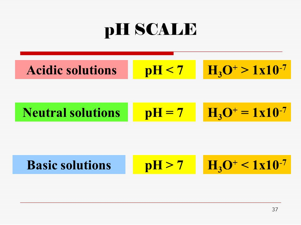 pH SCALE Acidic solutions pH < 7 H3O+ > 1x10-7 Neutral solutions