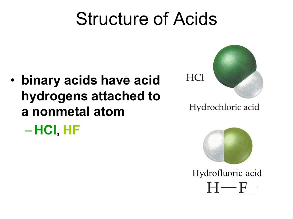 Structure of Acids binary acids have acid hydrogens attached to a nonmetal atom.