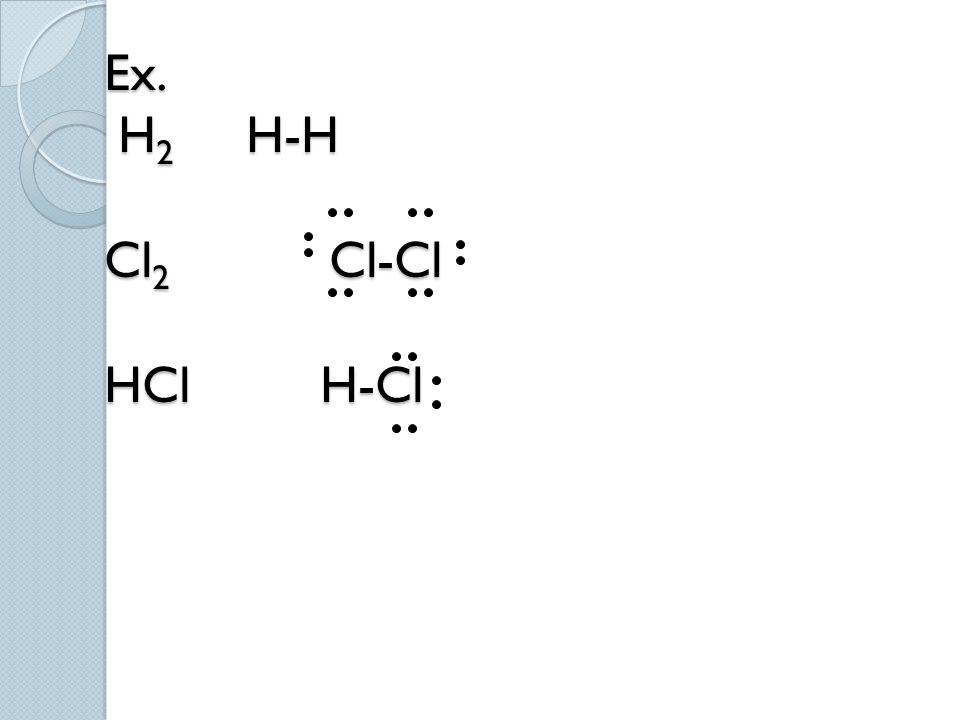 Ex. H2 H-H Cl2 Cl-Cl HCl H-Cl