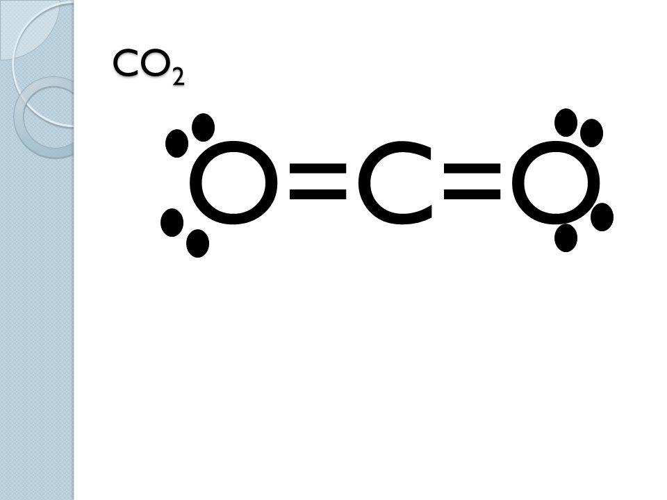 CO2 O=C=O